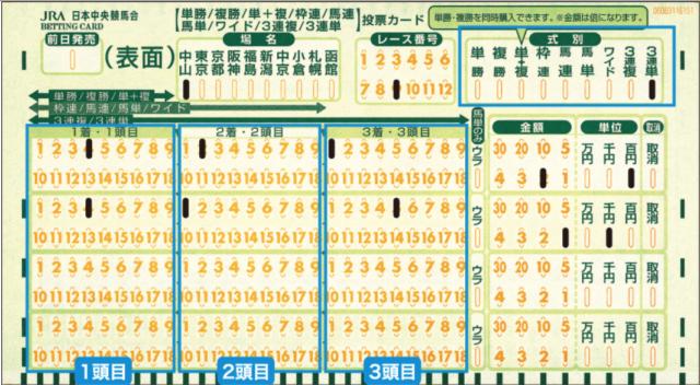 【レースマップ】3連複馬券(流し)の ...
